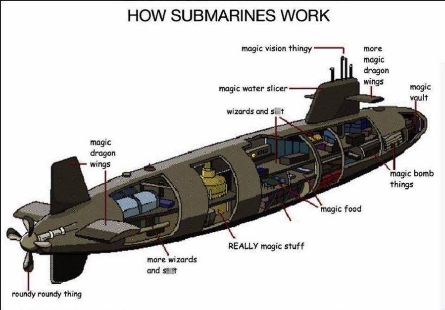 HowSubmarinesWork