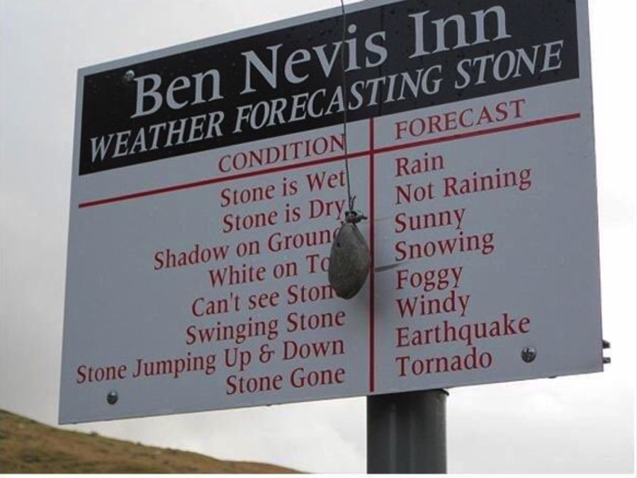 ScottishWeatherForecast