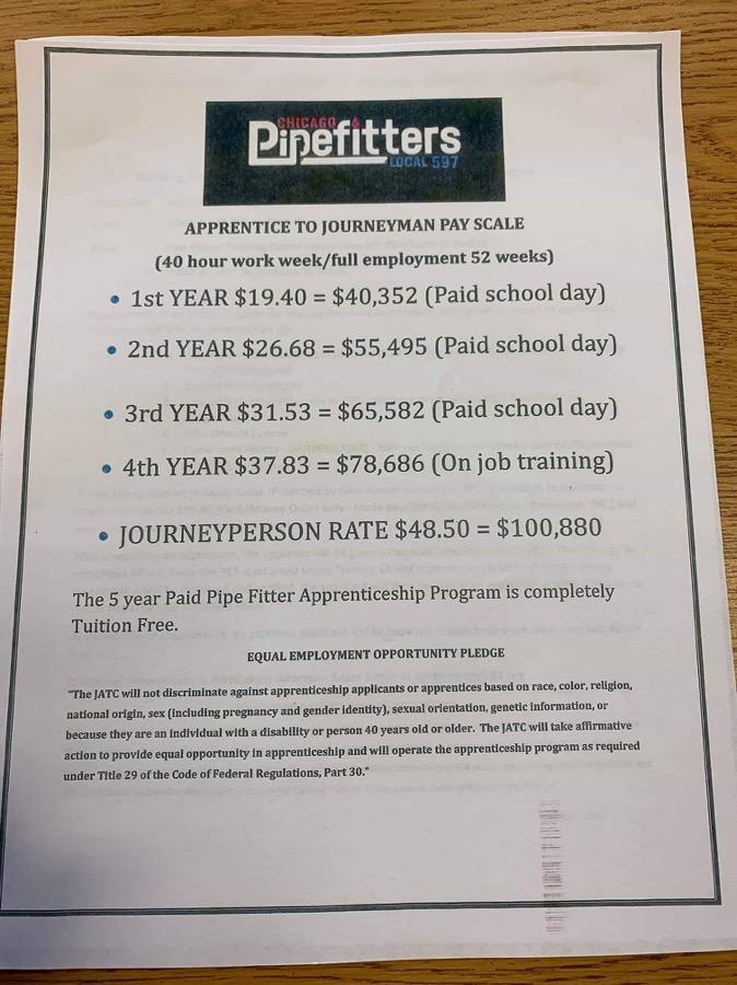 PipefitterSchool