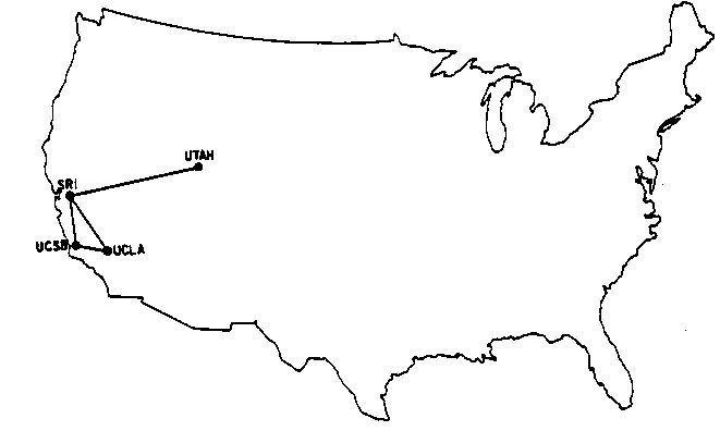 Internet in 1969