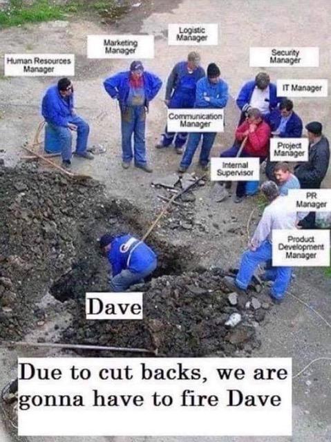 HaveToFireDave